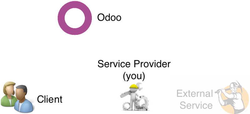 Odoo 13开发者文档:应用内购买