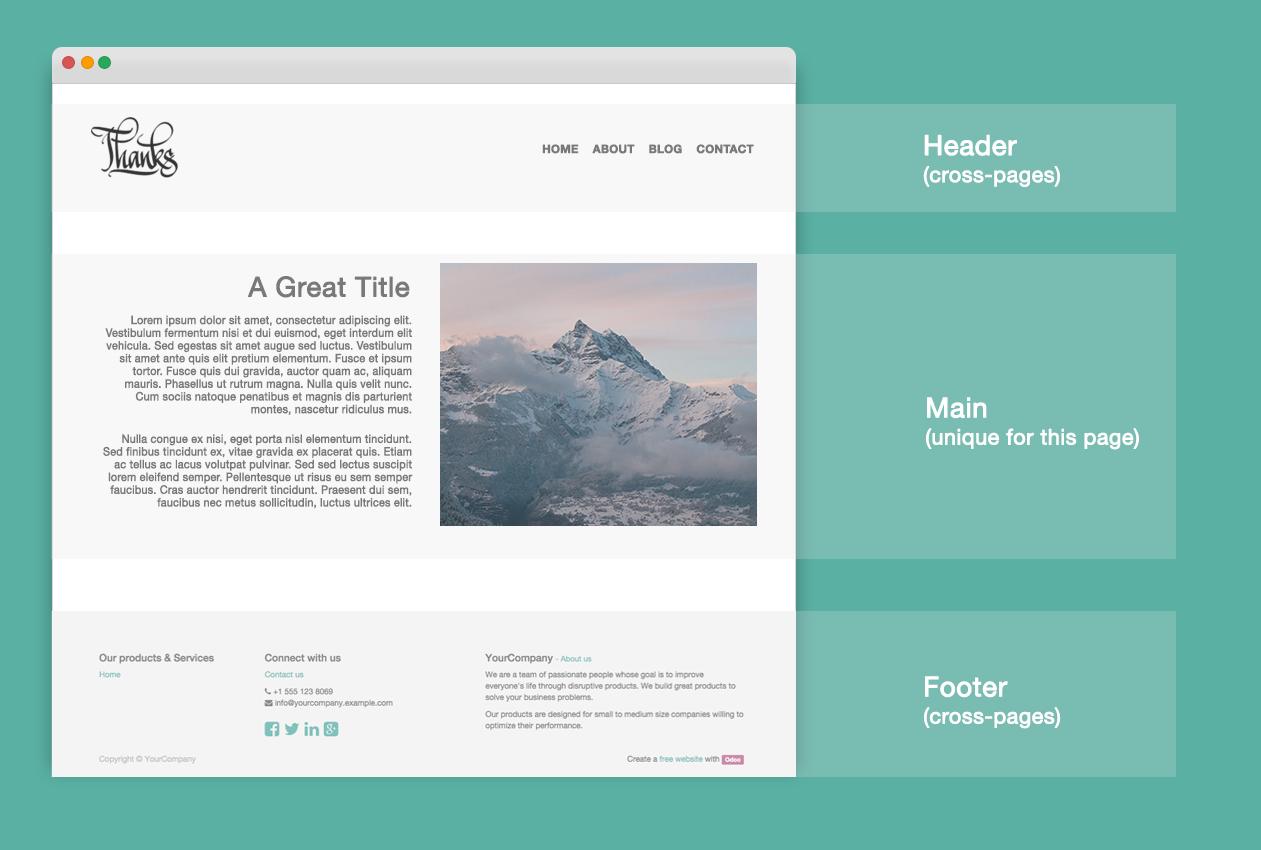 Theme Tutorial — odoo 9.0 documentation