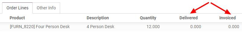 Làm thế nào để xem số lượng đã giao và lập hóa đơn của bạn trên Bán hàng Odoo?