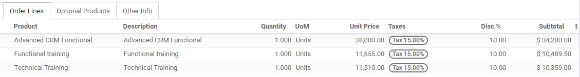 Cách theo dõi từng chuyển động của khách hàng trên Odoo Sales