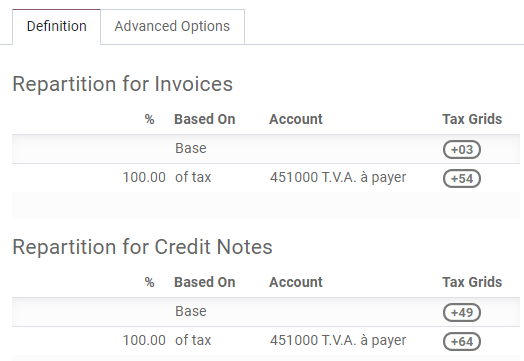 Configure taxes and their tax grids in Odoo Accounting