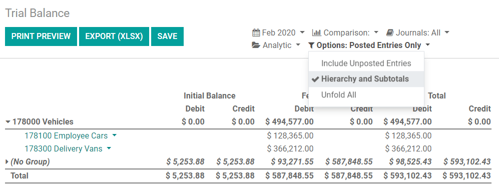 Odoo会计中试用余额中的帐户组