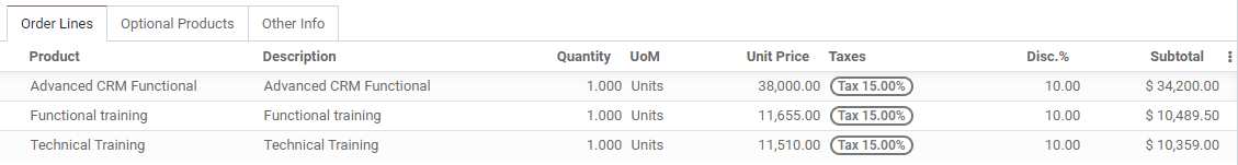 How to follow each movement made by your customers on Odoo Sales