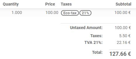 生态税是21%增值税的基础