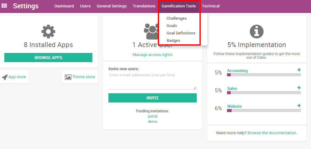 How To Motivate And Reward My Salespeople Odoo 9 0