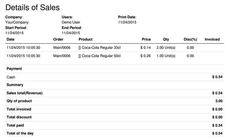 obtener estad237sticas de ventas diarias � documentaci243n de