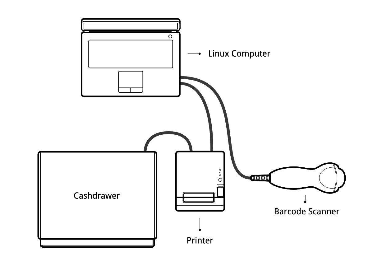 point of sale hardware setup  u2014 documentation odoo 9 0