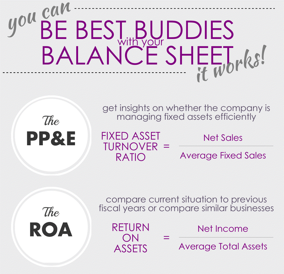 Your balance sheet and profit and loss as competitive advantage – P and L Sheet